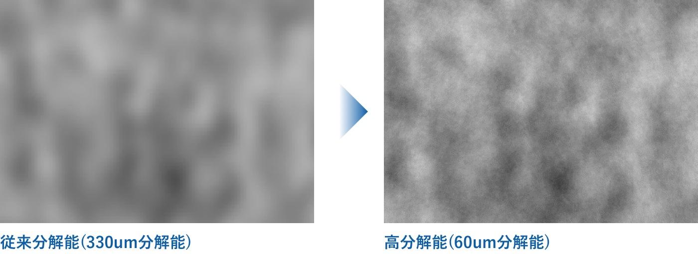 平坦度ナノトポグラフィ測定装置